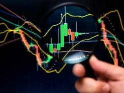 Technische Analyse von Kurswerten